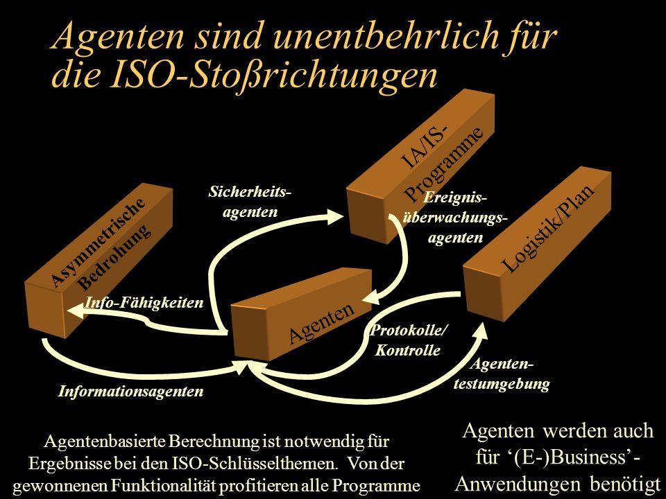 Agenten sind unentbehrlich für die ISO-Stoßrichtungen Agentenbasierte Berechnung ist notwendig für Ergebnisse bei den ISO-Schlüsselthemen.