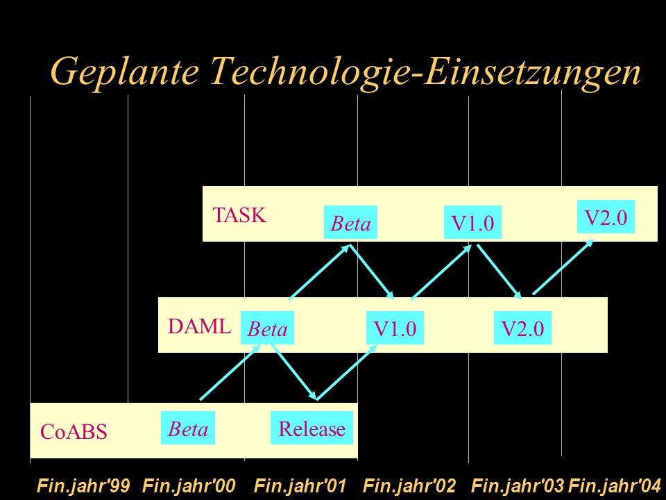Geplante Technologie-Einsetzungen Fin.jahr 99Fin.jahr 00Fin.jahr 01Fin.jahr 02Fin.jahr 03Fin.jahr 04 CoABS DAML TASK Beta Release V1.0 V2.0