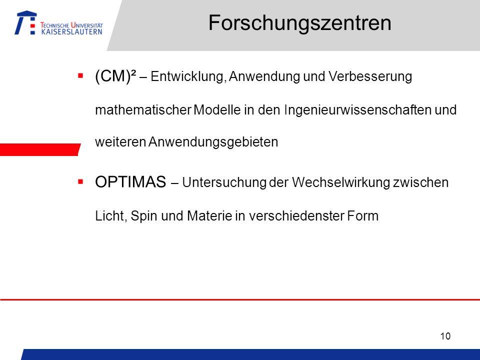 10 Forschungszentren (CM)² – Entwicklung, Anwendung und Verbesserung mathematischer Modelle in den Ingenieurwissenschaften und weiteren Anwendungsgebi