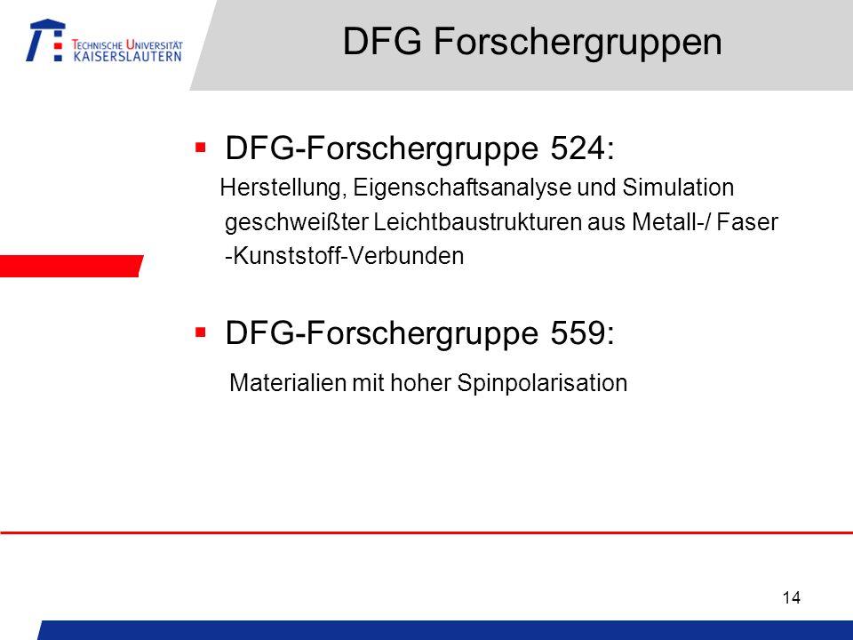 14 DFG Forschergruppen DFG-Forschergruppe 524: Herstellung, Eigenschaftsanalyse und Simulation geschweißter Leichtbaustrukturen aus Metall-/ Faser -Ku