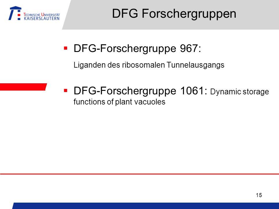 15 DFG Forschergruppen DFG-Forschergruppe 967: Liganden des ribosomalen Tunnelausgangs DFG-Forschergruppe 1061: Dynamic storage functions of plant vacuoles