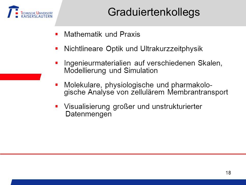18 Graduiertenkollegs Mathematik und Praxis Nichtlineare Optik und Ultrakurzzeitphysik Ingenieurmaterialien auf verschiedenen Skalen, Modellierung und