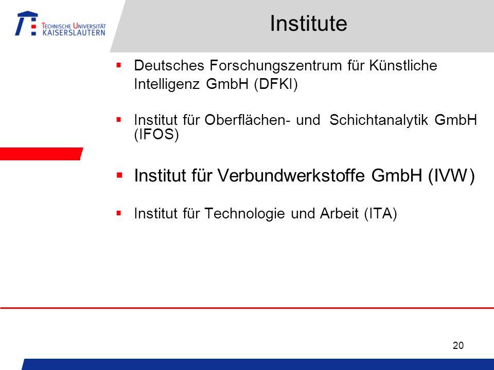 20 Institute Deutsches Forschungszentrum für Künstliche Intelligenz GmbH (DFKI) Institut für Oberflächen- und Schichtanalytik GmbH (IFOS) Institut für Verbundwerkstoffe GmbH (IVW) Institut für Technologie und Arbeit (ITA)