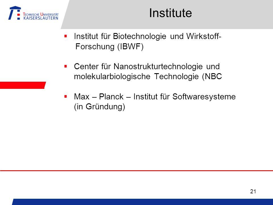 21 Institute Institut für Biotechnologie und Wirkstoff- Forschung (IBWF) Center für Nanostrukturtechnologie und molekularbiologische Technologie (NBC Max – Planck – Institut für Softwaresysteme (in Gründung)