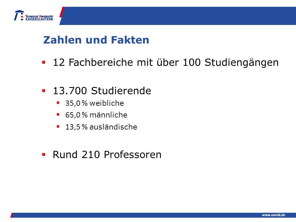 www.uni-kl.de Zahlen und Fakten 12 Fachbereiche mit über 100 Studiengängen 13.700 Studierende 35,0 % weibliche 65,0 % männliche 13,5 % ausländische Ru