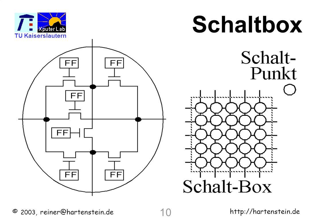 © 2003, reiner@hartenstein.de http://hartenstein.de TU Kaiserslautern 9 switch rGA mit Insel-Architektur (Ausschnitt) © 2003, reiner@hartenstein.de ht