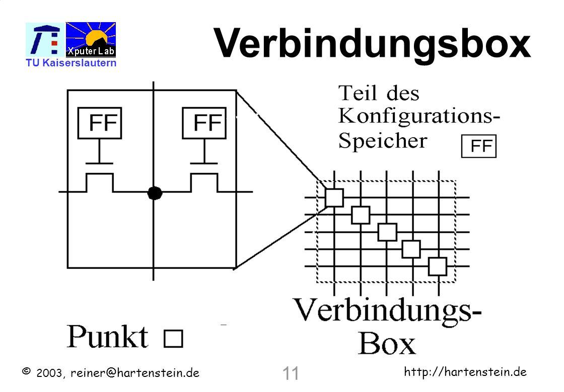 © 2003, reiner@hartenstein.de http://hartenstein.de TU Kaiserslautern 10 Schaltbox TU Kaiserslautern © 2003, reiner@hartenstein.de http://hartenstein.