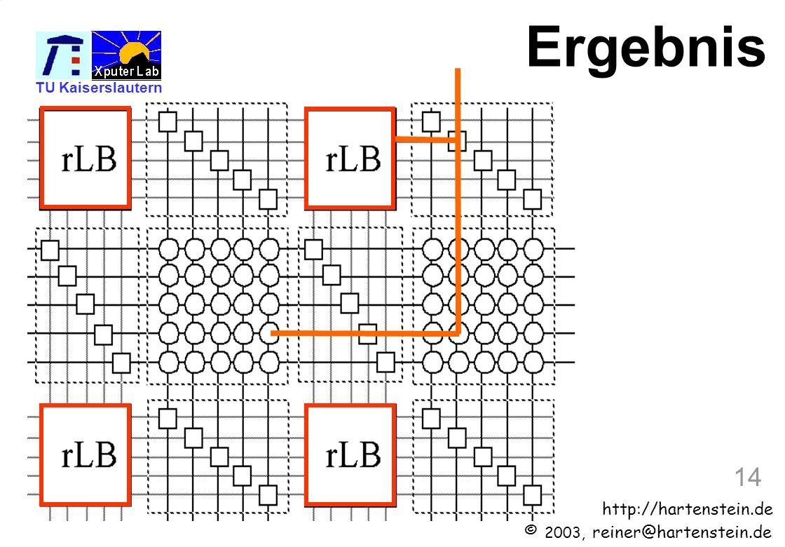 © 2003, reiner@hartenstein.de http://hartenstein.de TU Kaiserslautern 13 der 4. Schaltpunkt der 5. Schaltpunkt 3 Schaltpunkte Schaltboxen aktiviert TU