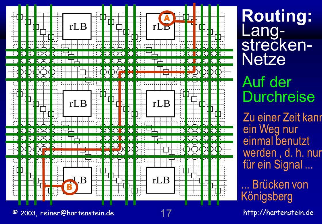 © 2003, reiner@hartenstein.de http://hartenstein.de TU Kaiserslautern 16 >> Gliederung << Rekonfigurierbare Logik Plazierung und Routing Rekonfigurier