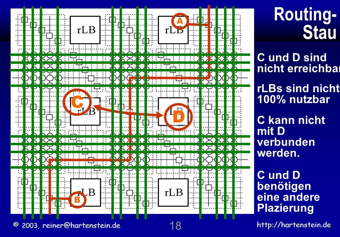© 2003, reiner@hartenstein.de http://hartenstein.de TU Kaiserslautern 17 A B Auf der Durchreise Routing: Lang- strecken- Netze Zu einer Zeit kann ein Weg nur einmal benutzt werden, d.