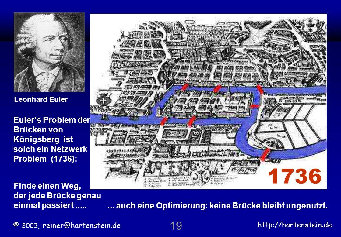 © 2003, reiner@hartenstein.de http://hartenstein.de TU Kaiserslautern 18 A B C C D D C und D sind nicht erreichbar C und D benötigen eine andere Plazi