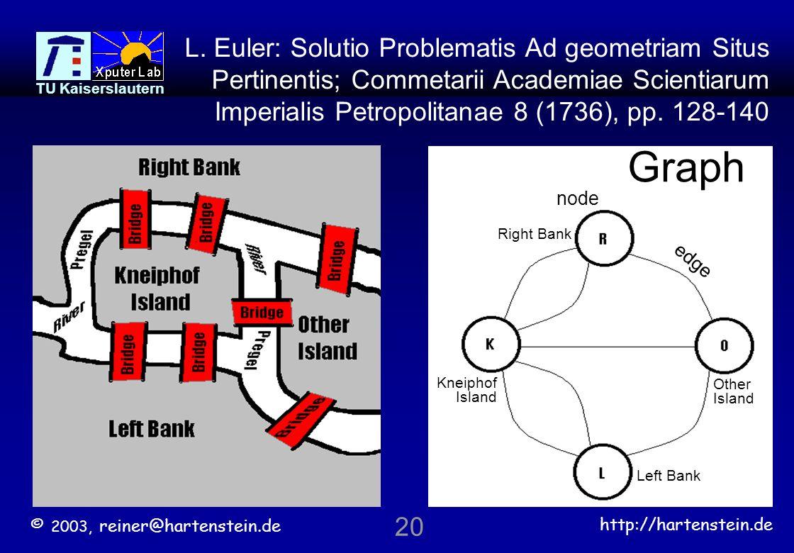 © 2003, reiner@hartenstein.de http://hartenstein.de TU Kaiserslautern 19 Leonhard Euler Eulers Problem der Brücken von Königsberg ist solch ein Netzwerk Problem (1736): Finde einen Weg, der jede Brücke genau einmal passiert........