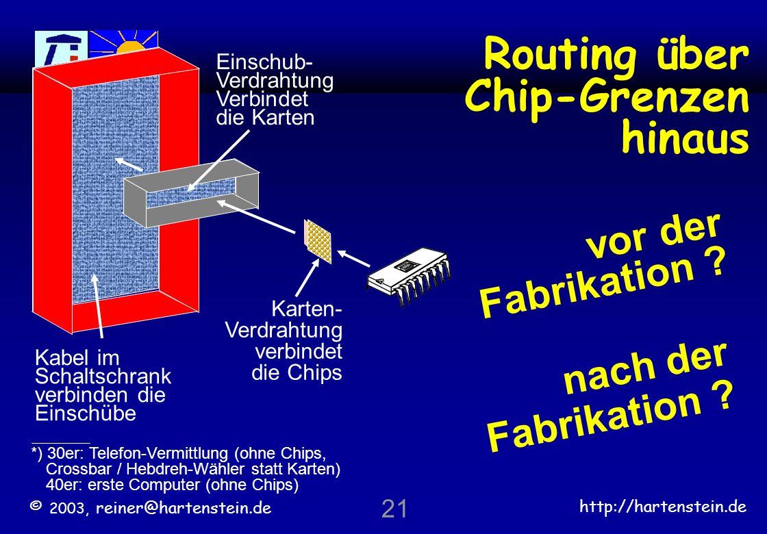 © 2003, reiner@hartenstein.de http://hartenstein.de TU Kaiserslautern 20 L.