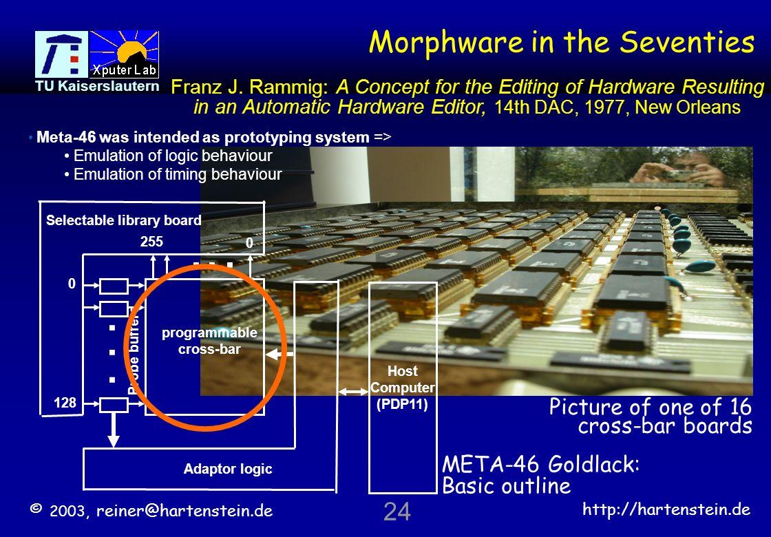 © 2003, reiner@hartenstein.de http://hartenstein.de TU Kaiserslautern 23 1913 J. N. Reynolds crossbar switch 1915 patent granted 1926 first public tel