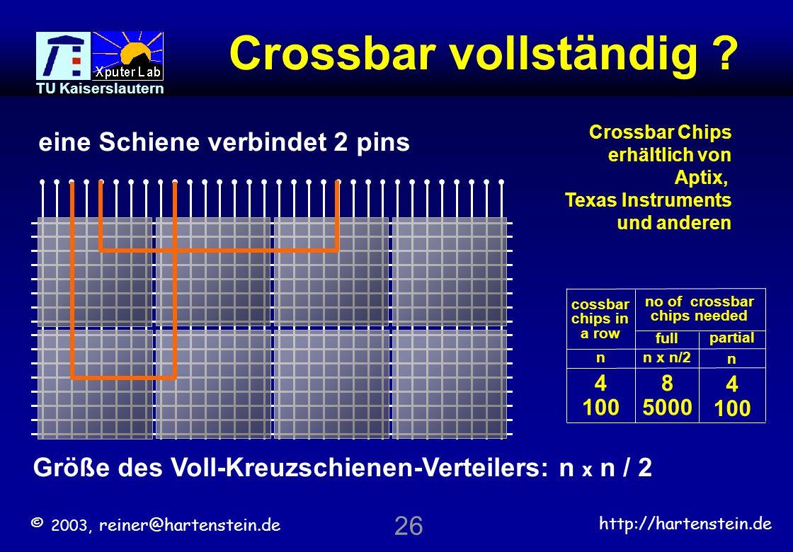 © 2003, reiner@hartenstein.de http://hartenstein.de TU Kaiserslautern 25 RWC Real World Computing, Japan, 40 TFLOPS 5120 Prozessoren, jeder mit 5000 P