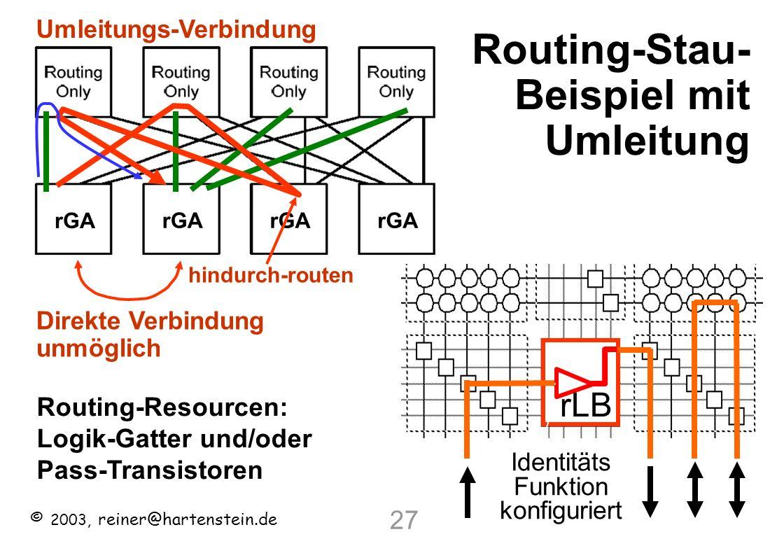 © 2003, reiner@hartenstein.de http://hartenstein.de TU Kaiserslautern 26 Crossbar vollständig ? eine Schiene verbindet 2 pins Größe des Voll-Kreuzschi