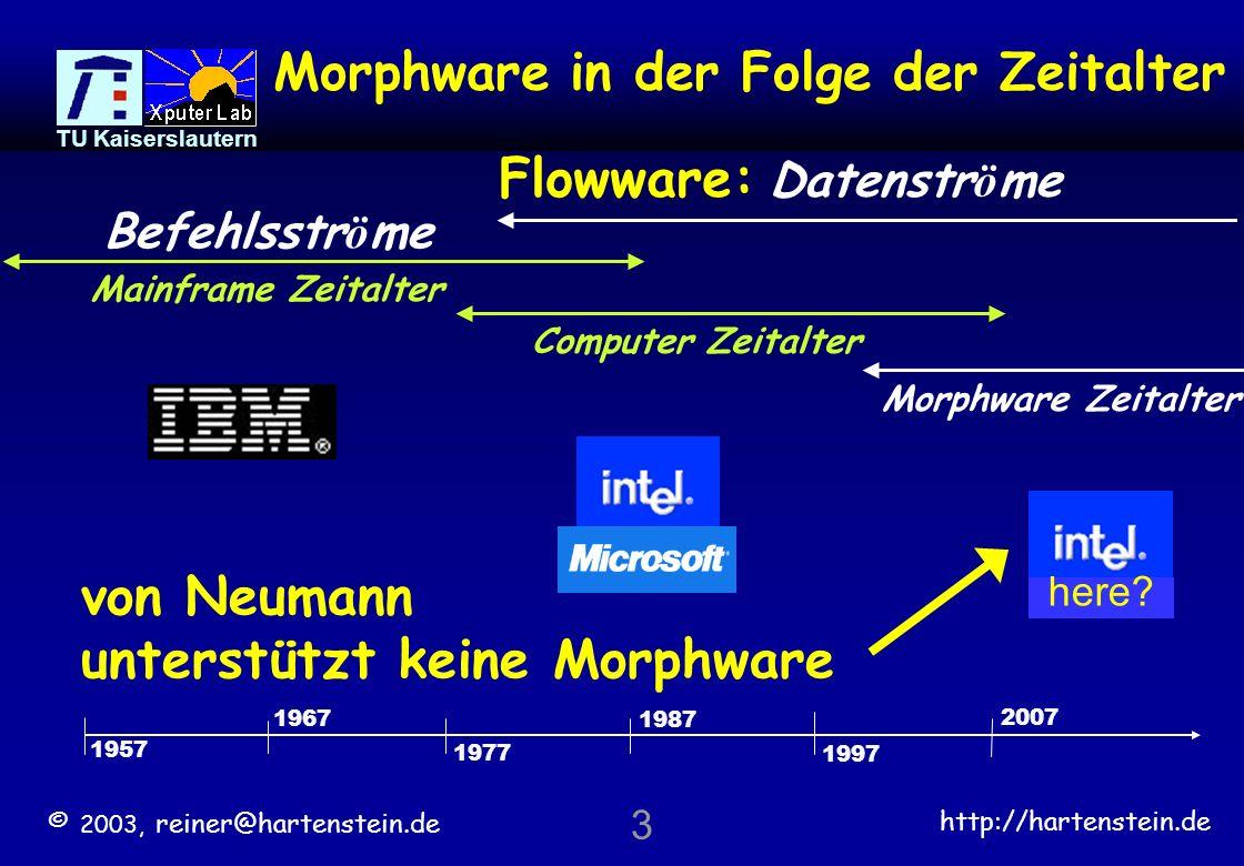 © 2003, reiner@hartenstein.de http://hartenstein.de TU Kaiserslautern 3 Morphware in der Folge der Zeitalter Mainframe Zeitalter Computer Zeitalter Morphware Zeitalter 1957 1967 1977 1987 1997 2007 von Neumann unterstützt keine Morphware Datenstr ö me Flowware: here.