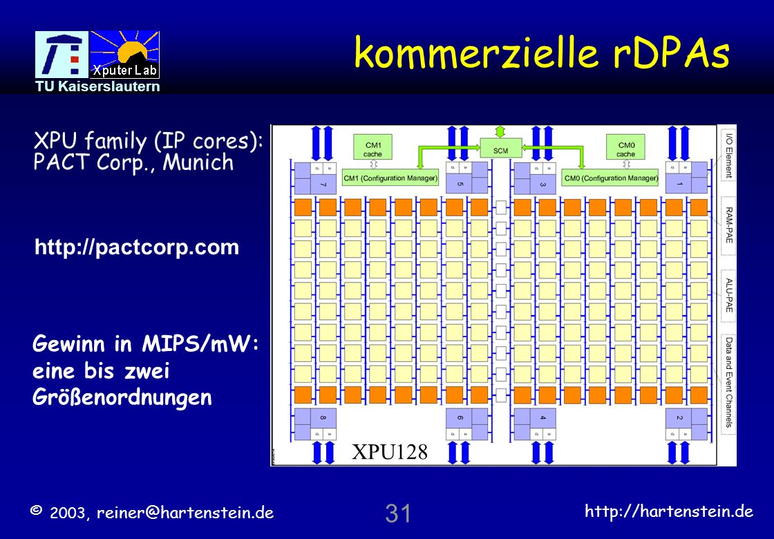 © 2003, reiner@hartenstein.de http://hartenstein.de TU Kaiserslautern 30 Warum grobkörnig ? 1000 100 10 1 0.1 0.01 0.001 210.50.250.130.10,07 MOPS / m