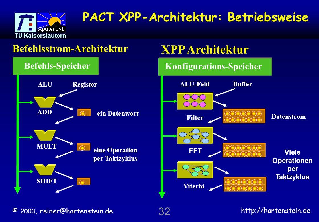 © 2003, reiner@hartenstein.de http://hartenstein.de TU Kaiserslautern 31 kommerzielle rDPAs XPU family (IP cores): PACT Corp., Munich XPU128 http://pa