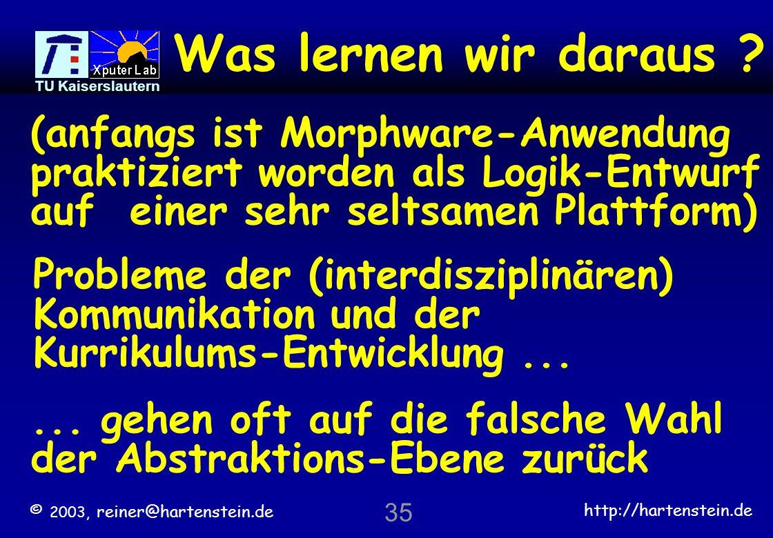 © 2003, reiner@hartenstein.de http://hartenstein.de TU Kaiserslautern 34 Wichtigkeit des Bindezeitpunkts Konfiguration ist wie eine Art vorgezogener e