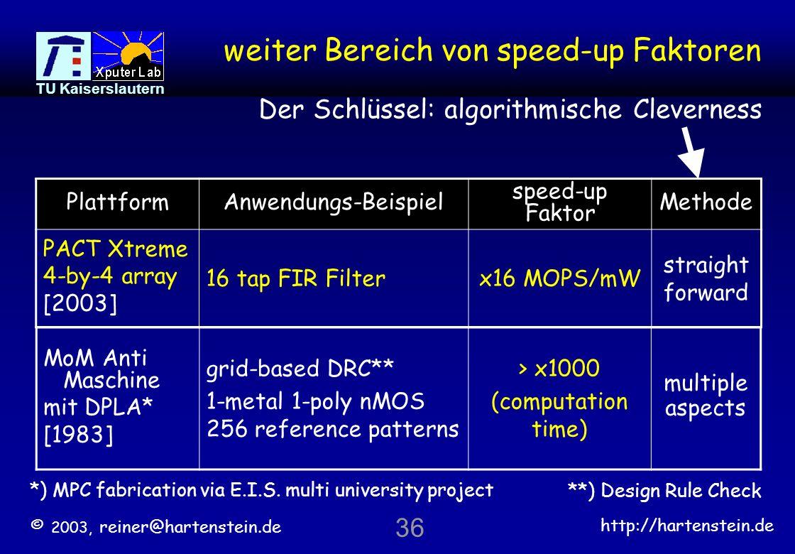 © 2003, reiner@hartenstein.de http://hartenstein.de TU Kaiserslautern 35 Was lernen wir daraus ? Probleme der (interdisziplinären) Kommunikation und d