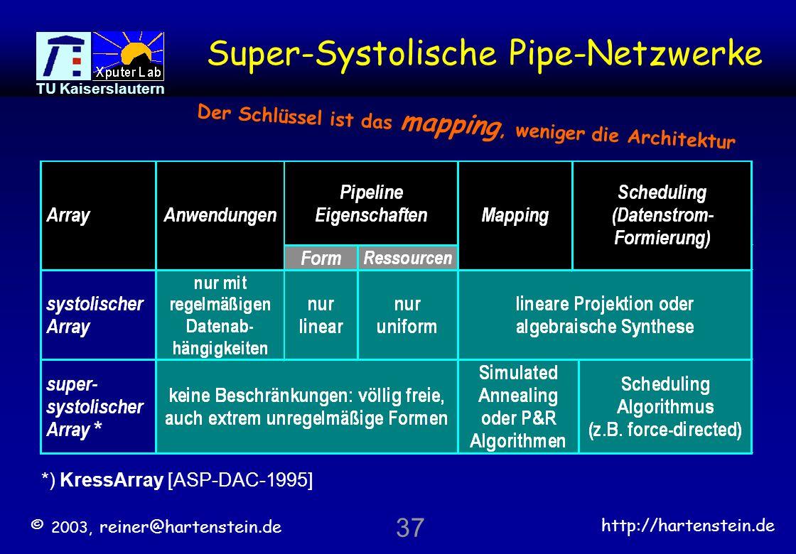 © 2003, reiner@hartenstein.de http://hartenstein.de TU Kaiserslautern 36 weiter Bereich von speed-up Faktoren PlattformAnwendungs-Beispiel speed-up Faktor Methode PACT Xtreme 4-by-4 array [2003] 16 tap FIR Filterx16 MOPS/mW straight forward *) MPC fabrication via E.I.S.