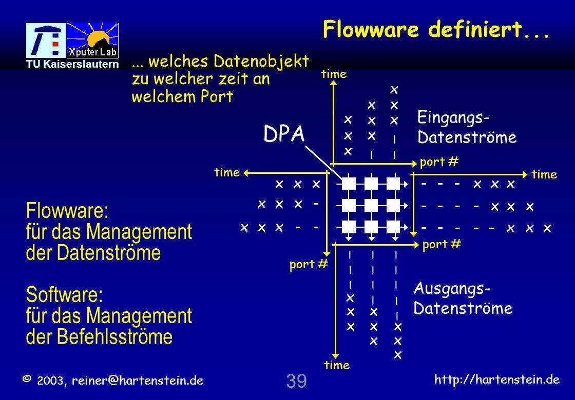 © 2003, reiner@hartenstein.de http://hartenstein.de TU Kaiserslautern 38 >> Gliederung << Rekonfigurierbare Logik Plazierung und Routing Rekonfigurier