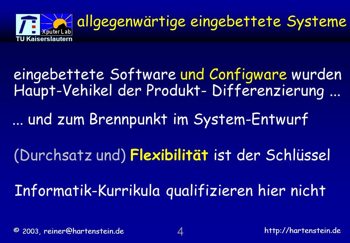 © 2003, reiner@hartenstein.de http://hartenstein.de TU Kaiserslautern 3 Morphware in der Folge der Zeitalter Mainframe Zeitalter Computer Zeitalter Mo