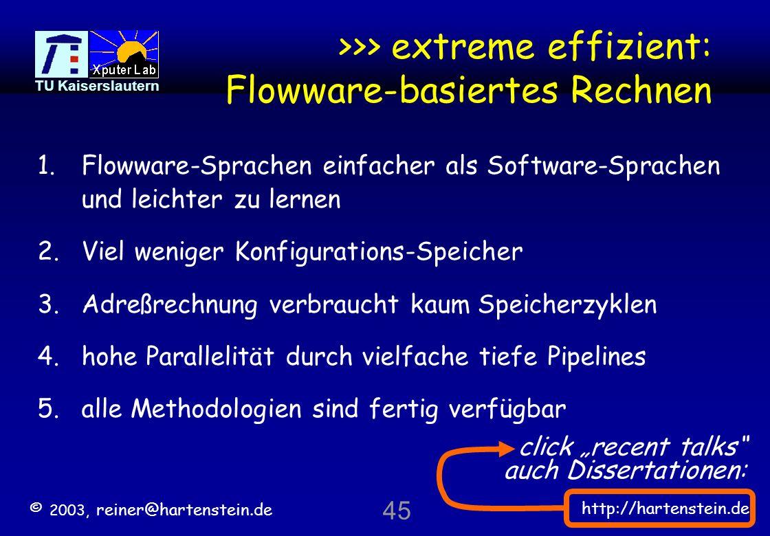 © 2003, reiner@hartenstein.de http://hartenstein.de TU Kaiserslautern 44 früher partitionierender Co-Compiler Analyzer / Profiler SW-Kode SW Compiler