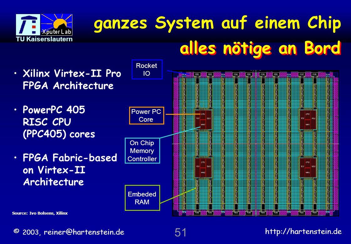 © 2003, reiner@hartenstein.de http://hartenstein.de TU Kaiserslautern 50 Mega-rGAs 10 000 000 1 000 000 100 000 10 000 1 000 19841986198819901992199419961998200020022004 planned Virtex II XC 40250XV Virtex XC 4085XL 100 System gates per rGA chip Jahr [Xilinx Data] 200 500