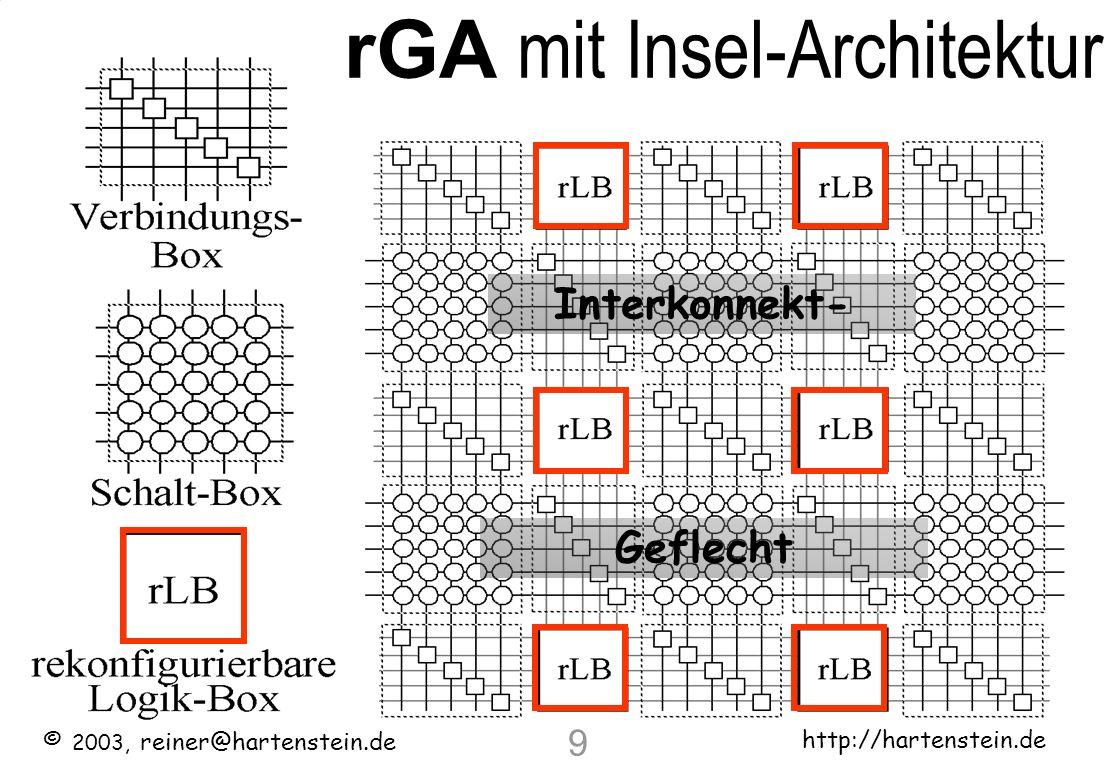 © 2003, reiner@hartenstein.de http://hartenstein.de TU Kaiserslautern 29 Grobkörnig rekonfigurierbar feinkörnige Morphware-Plattformen already mainstream: reconfigurable logic eigentlich nur Logik- Entwurf auf einer seltsamen Plattform Reconfigurable Computing: nicht so sehr neu – aber erschüttert die Grundlagen unserer Informatik-Kurrikula grobkörnige Plattformen (rDPAs): Eine Größenordnung mehr MIPS/mW als die feinkörnigen