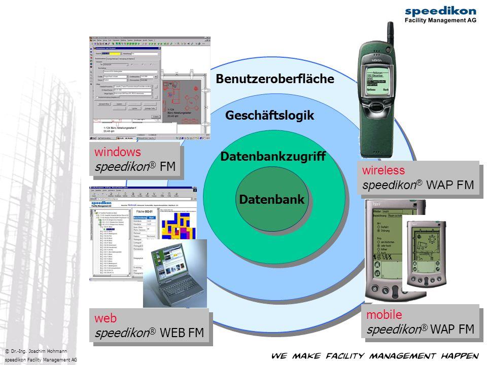 © Dr.-Ing. Joachim Hohmann speedikon Facility Management AG Benutzeroberfläche Geschäftslogik Datenbankzugriff windows speedikon ® FM windows speediko