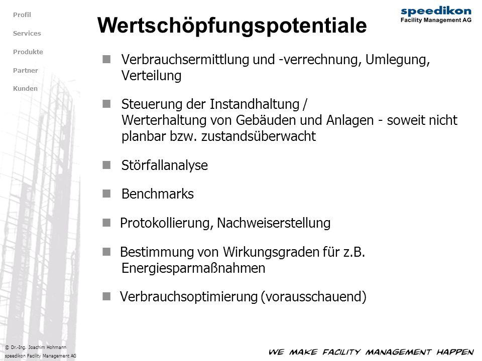 © Dr.-Ing. Joachim Hohmann speedikon Facility Management AG Verbrauchsermittlung und -verrechnung, Umlegung, Verteilung Steuerung der Instandhaltung /