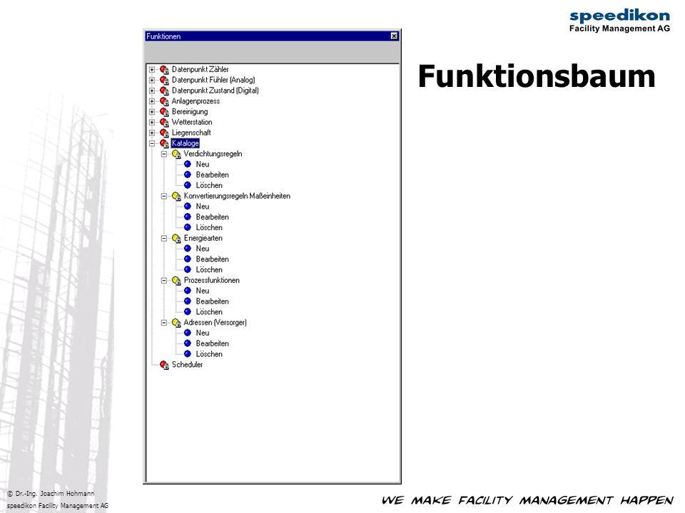 © Dr.-Ing. Joachim Hohmann speedikon Facility Management AG Funktionsbaum