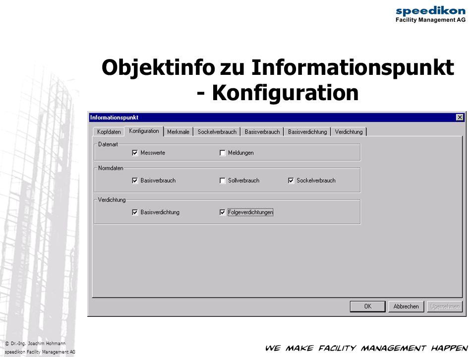 © Dr.-Ing. Joachim Hohmann speedikon Facility Management AG Objektinfo zu Informationspunkt - Konfiguration