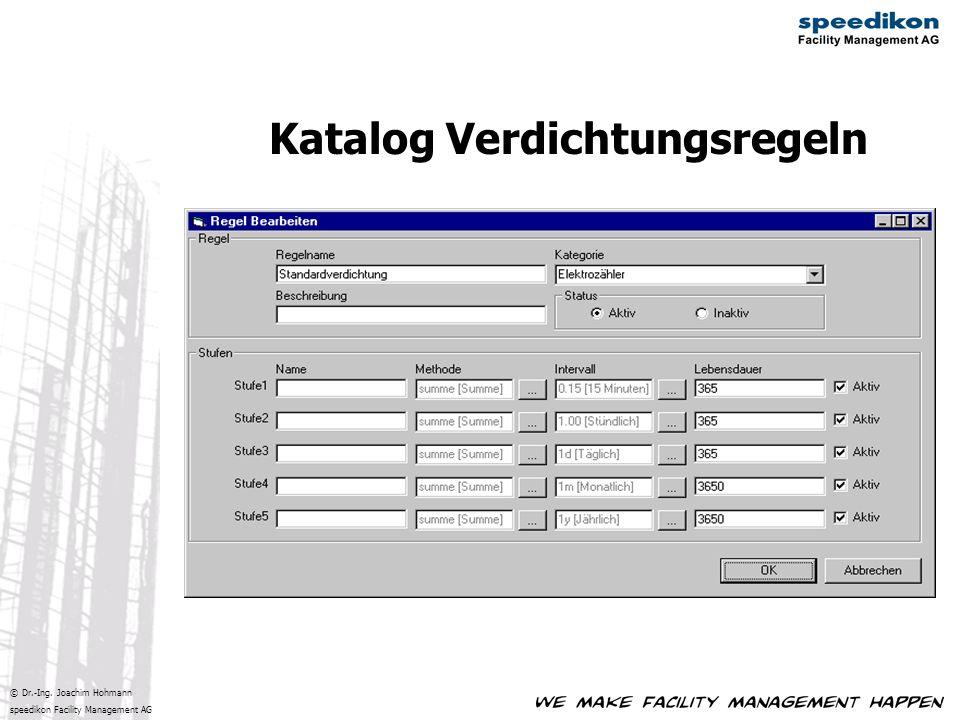 © Dr.-Ing. Joachim Hohmann speedikon Facility Management AG Katalog Verdichtungsregeln