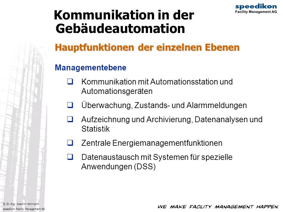 © Dr.-Ing. Joachim Hohmann speedikon Facility Management AG Hauptfunktionen der einzelnen Ebenen Kommunikation in der Gebäudeautomation Managementeben