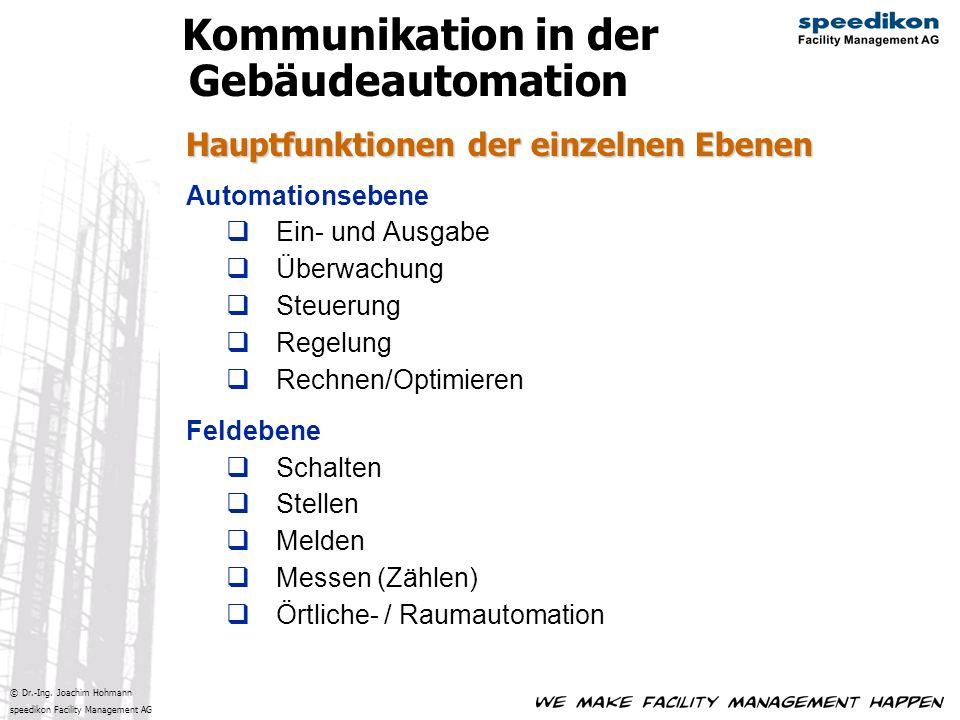 © Dr.-Ing. Joachim Hohmann speedikon Facility Management AG Hauptfunktionen der einzelnen Ebenen Kommunikation in der Gebäudeautomation Automationsebe