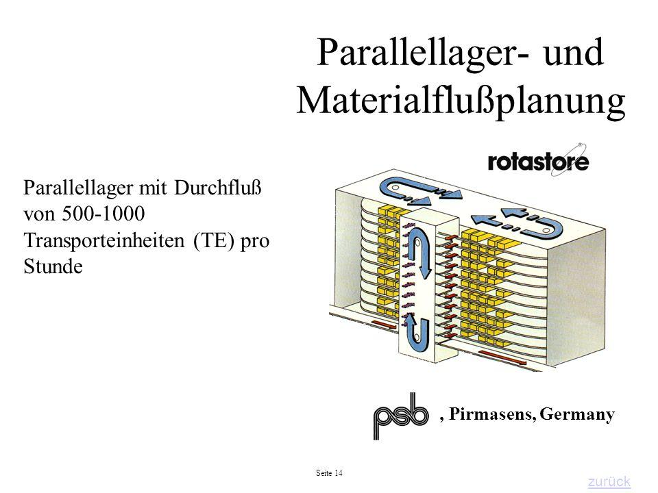 Seite 14 Parallellager- und Materialflußplanung Parallellager mit Durchfluß von 500-1000 Transporteinheiten (TE) pro Stunde, Pirmasens, Germany zurück