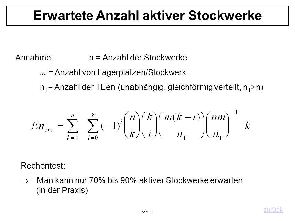 Seite 15 Erwartete Anzahl aktiver Stockwerke Annahme: n = Anzahl der Stockwerke m = Anzahl von Lagerplätzen/Stockwerk n T = Anzahl der TEen (unabhängi
