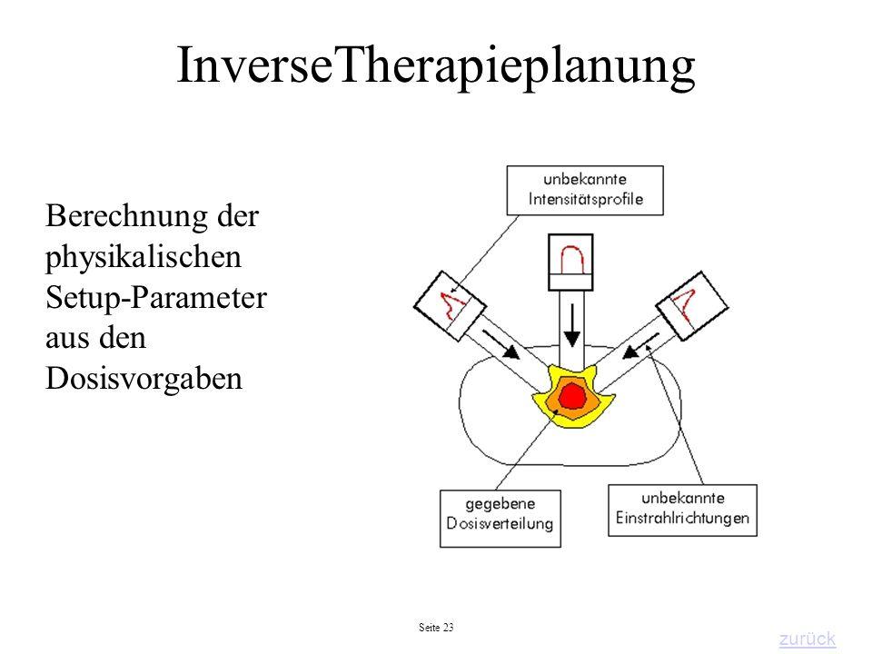 Seite 23 InverseTherapieplanung Berechnung der physikalischen Setup-Parameter aus den Dosisvorgaben zurück