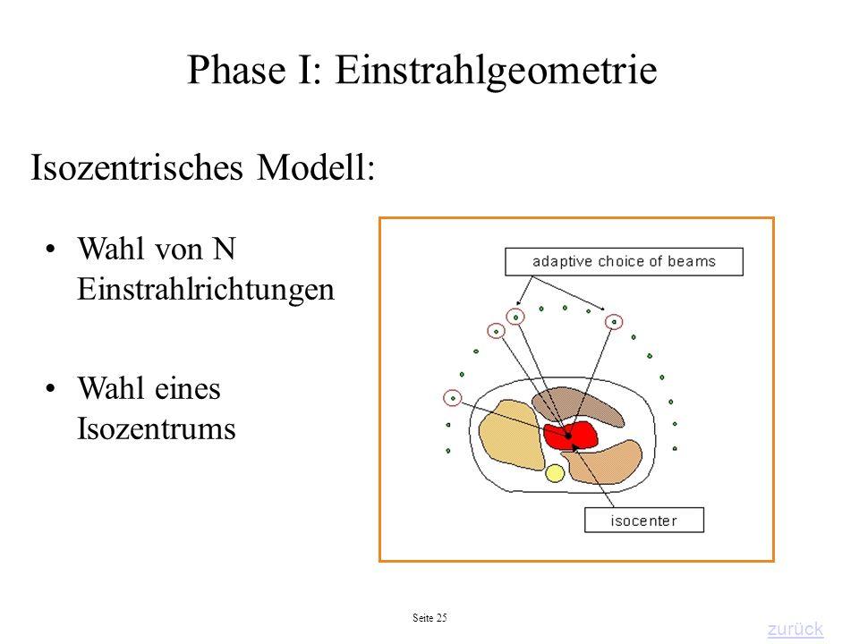 Seite 25 Phase I: Einstrahlgeometrie Wahl von N Einstrahlrichtungen Wahl eines Isozentrums Isozentrisches Modell: zurück