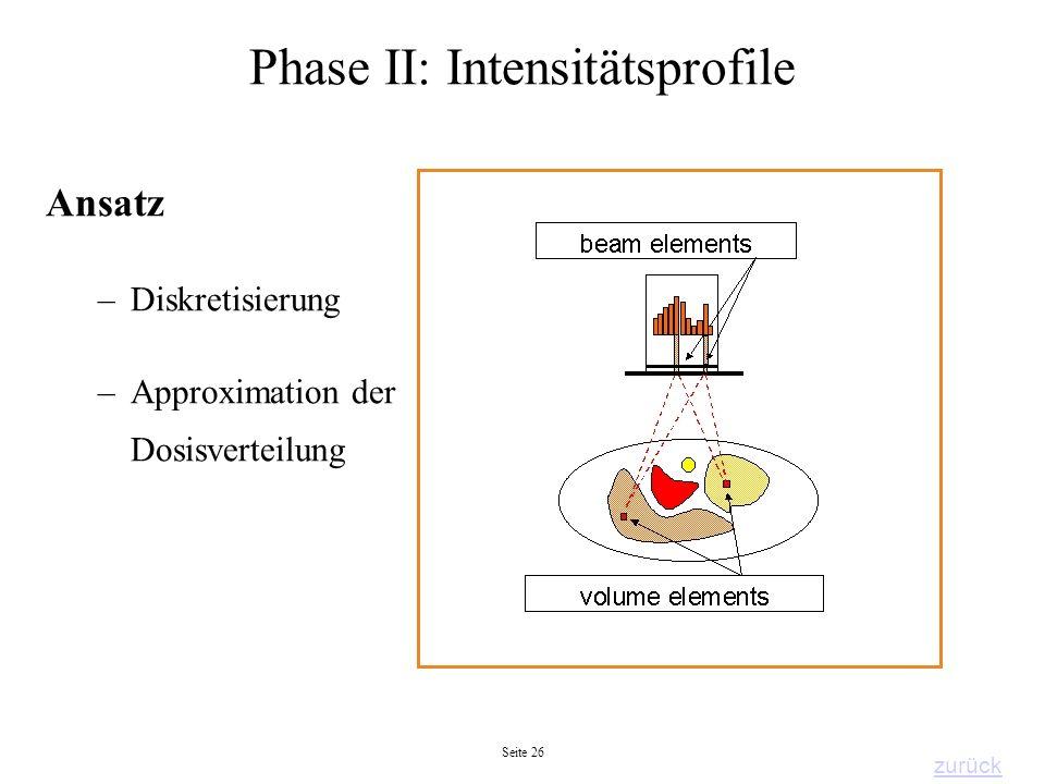 Seite 26 Phase II: Intensitätsprofile Ansatz –Diskretisierung –Approximation der Dosisverteilung zurück