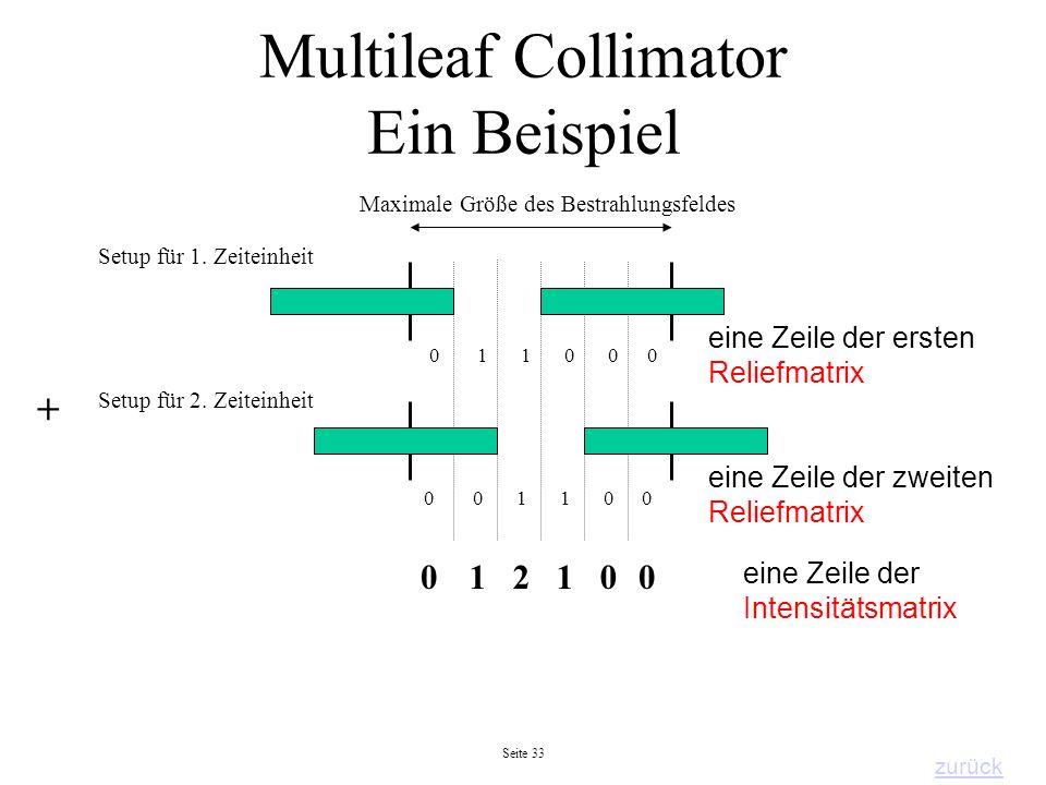 Seite 33 Multileaf Collimator Ein Beispiel + Maximale Größe des Bestrahlungsfeldes 121000 Setup für 1. Zeiteinheit 110000 Setup für 2. Zeiteinheit 011