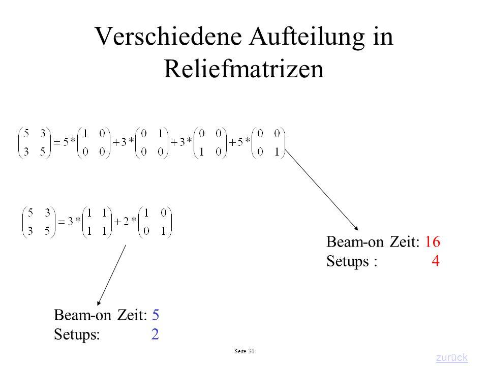 Seite 34 Verschiedene Aufteilung in Reliefmatrizen Beam-on Zeit: 16 Setups : 4 Beam-on Zeit: 5 Setups: 2 zurück