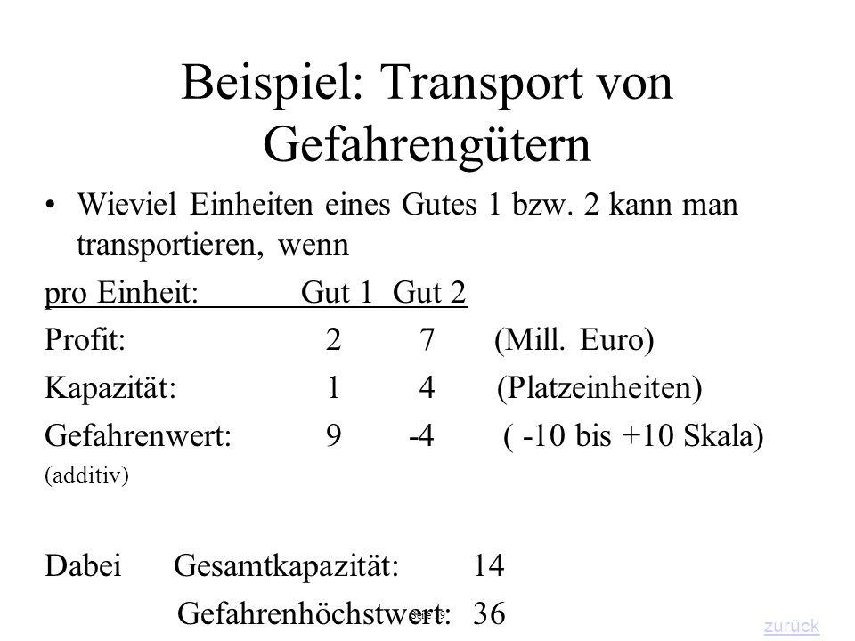Seite 39 Beispiel: Transport von Gefahrengütern Wieviel Einheiten eines Gutes 1 bzw. 2 kann man transportieren, wenn pro Einheit:Gut 1 Gut 2 Profit: 2