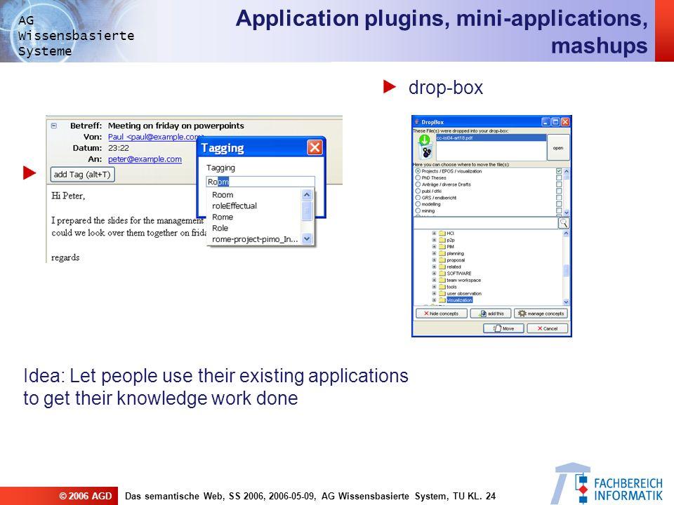 © 2006 AGDDas semantische Web, SS 2006, 2006-05-09, AG Wissensbasierte System, TU KL.