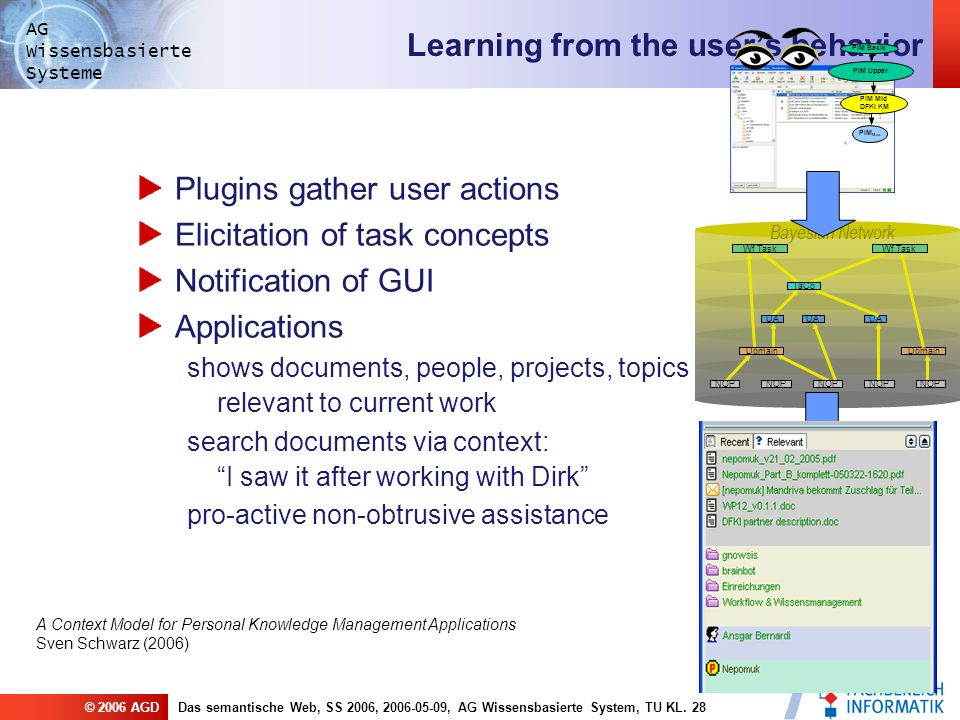 © 2006 AGDDas semantische Web, SS 2006, 2006-05-09, AG Wissensbasierte System, TU KL. 28 AG Wissensbasierte Systeme Learning from the users behavior P
