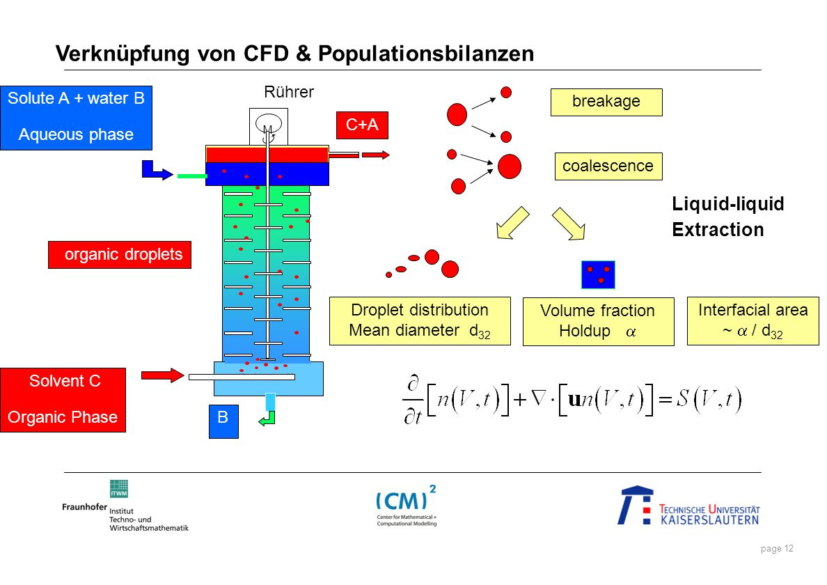 page 12 Verknüpfung von CFD & Populationsbilanzen Liquid-liquid Extraction M Rührer Solvent C Organic Phase Solute A + water B Aqueous phase C+A B org