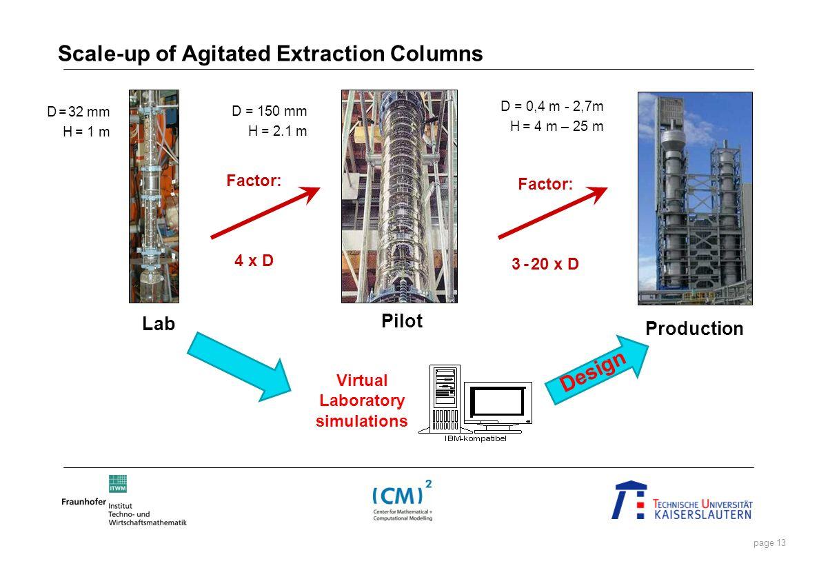 page 13 Design Pilot Production D = 0,4 m - 2,7m H = 4 m – 25 m Lab D = 32 mm H = 1 m Factor: 4 x D Factor: 3 - 20 x D Scale-up of Agitated Extraction